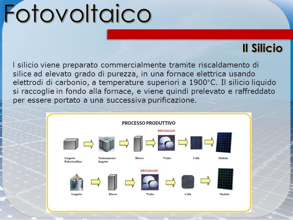 l silicio viene preparato commercialmente tramite riscaldamento di silice ad elevato grado di purezza, in una fornace elettrica usando elettrodi di ca