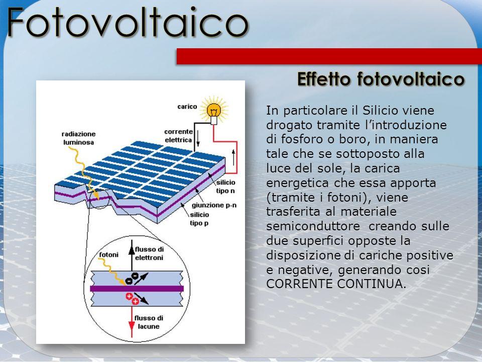 In particolare il Silicio viene drogato tramite lintroduzione di fosforo o boro, in maniera tale che se sottoposto alla luce del sole, la carica energ