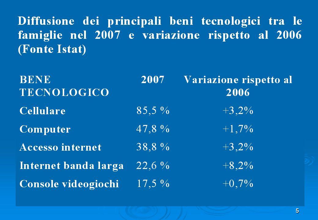 6 Confrontando i dati inerenti gli accessi ad internet con il resto dEuropa il quadro che emerge è desolante: lItalia si pone al diciottesimo posto.