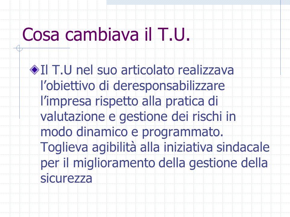 Cosa cambiava il T.U. Il T.U nel suo articolato realizzava lobiettivo di deresponsabilizzare limpresa rispetto alla pratica di valutazione e gestione