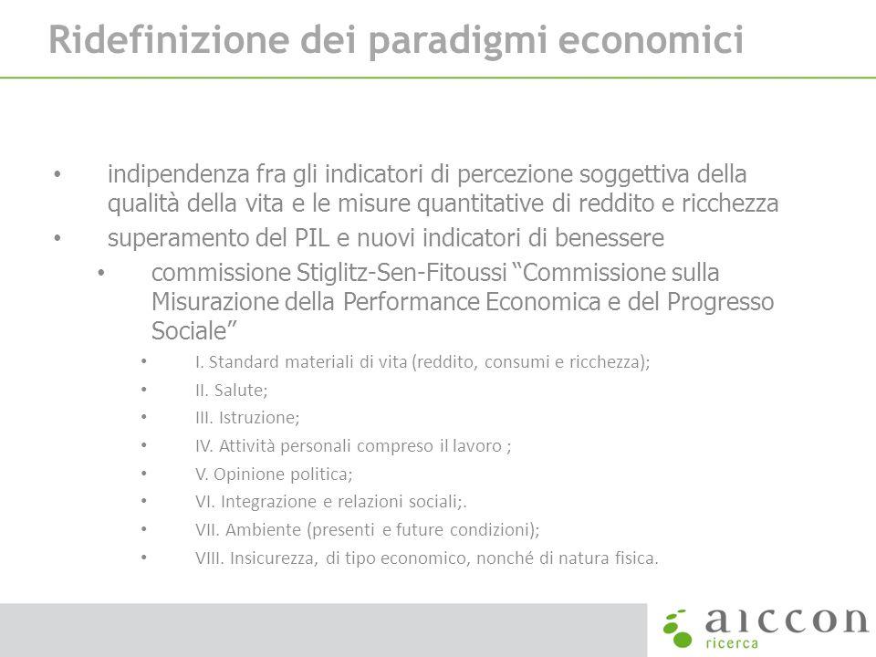 indipendenza fra gli indicatori di percezione soggettiva della qualità della vita e le misure quantitative di reddito e ricchezza superamento del PIL