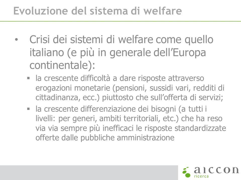 Evoluzione del sistema di welfare Crisi dei sistemi di welfare come quello italiano (e più in generale dellEuropa continentale): la crescente difficol