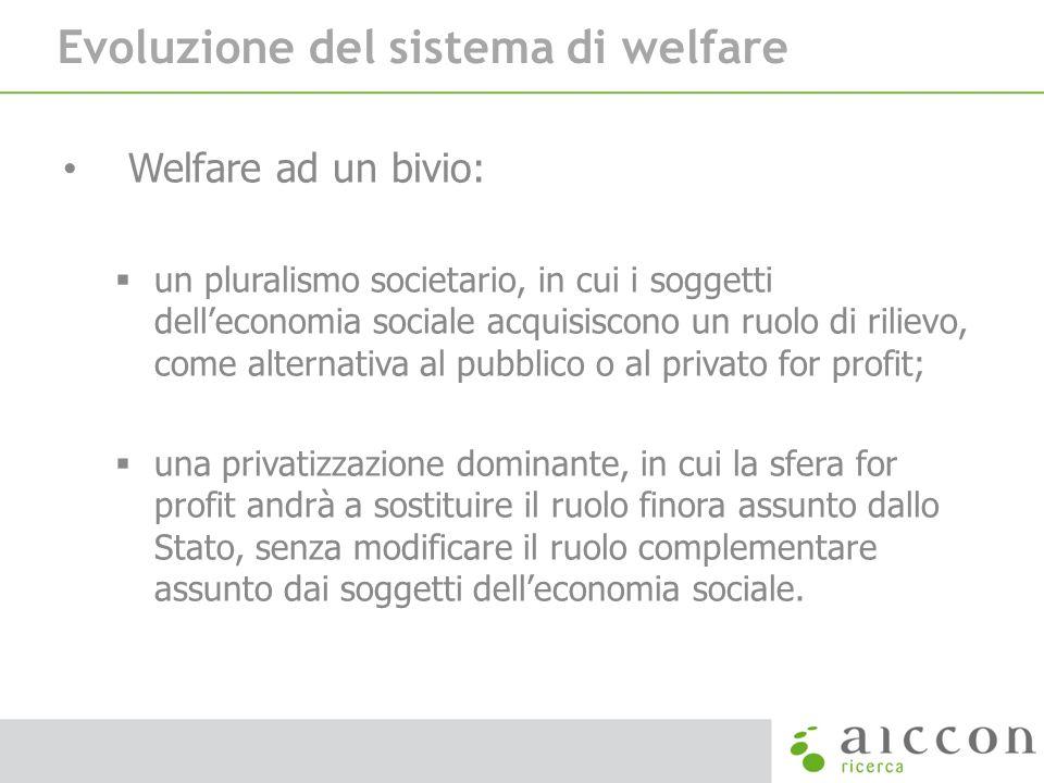 Evoluzione del sistema di welfare Welfare ad un bivio: un pluralismo societario, in cui i soggetti delleconomia sociale acquisiscono un ruolo di rilie