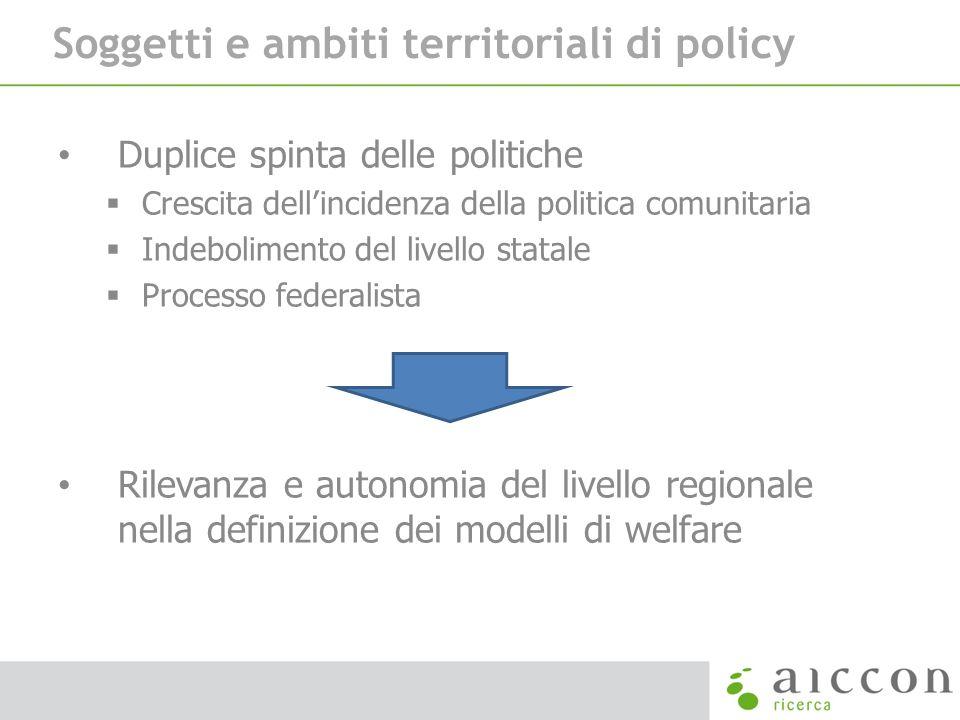 Soggetti e ambiti territoriali di policy Duplice spinta delle politiche Crescita dellincidenza della politica comunitaria Indebolimento del livello st