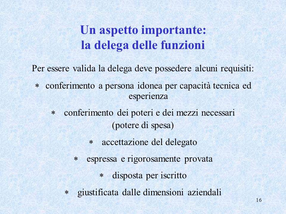 16 Un aspetto importante: la delega delle funzioni Per essere valida la delega deve possedere alcuni requisiti: conferimento a persona idonea per capa