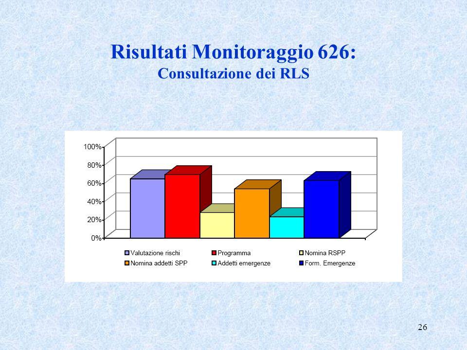 26 Risultati Monitoraggio 626: Consultazione dei RLS