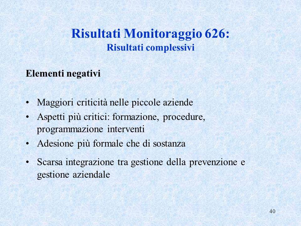 40 Risultati Monitoraggio 626: Risultati complessivi Elementi negativi Maggiori criticità nelle piccole aziende Aspetti più critici: formazione, proce