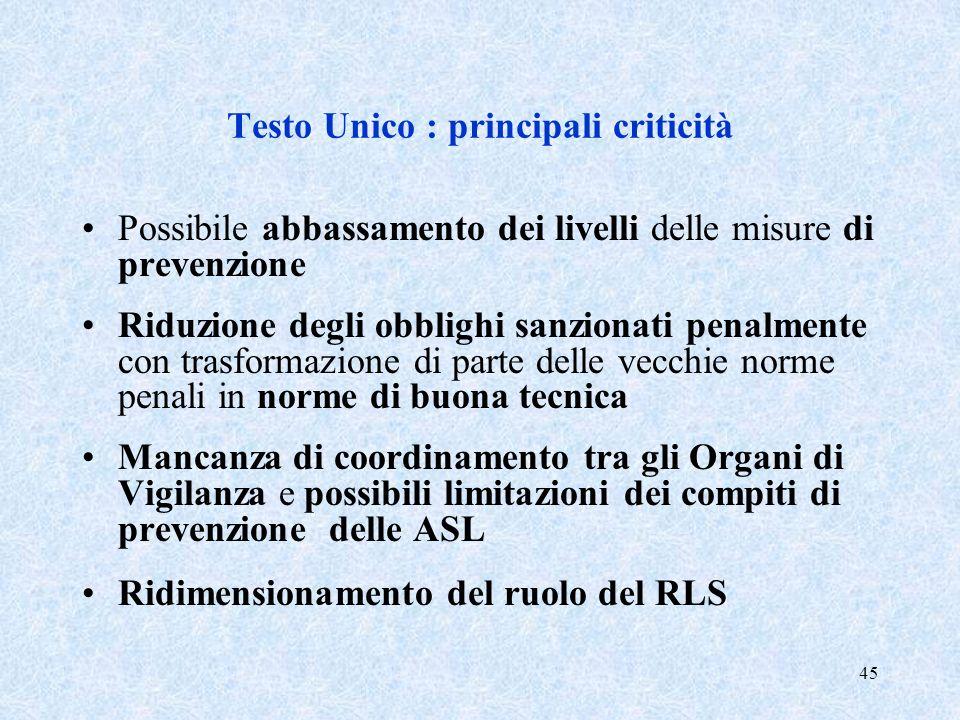 45 Testo Unico : principali criticità Possibile abbassamento dei livelli delle misure di prevenzione Riduzione degli obblighi sanzionati penalmente co