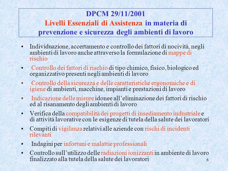 6 DPCM 29/11/2001 Livelli Essenziali di Assistenza in materia di prevenzione e sicurezza degli ambienti di lavoro Individuazione, accertamento e contr
