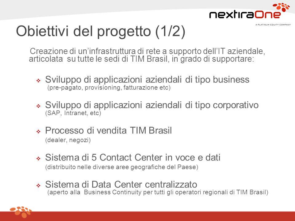 Progettazione della rete in partnership con Telecom Italia Implementazione Project Management Training Assistenza tecnica di II livello Azienda USL Bologna Nord I servizi NextiraOne
