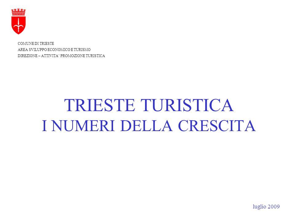 TRIESTE TURISTICA I NUMERI DELLA CRESCITA COMUNE DI TRIESTE AREA SVILUPPO ECONOMICO E TURISMO DIREZIONE – ATTIVITA PROMOZIONE TURISTICA luglio 2009