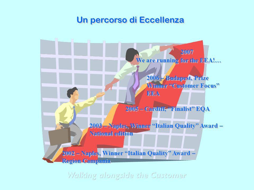 leccellenza villa massa Compimento della missione e della visione per soddisfare i diversi attori (stakeholders) cura nel mantenere e per migliorare le relazioni con i clienti.