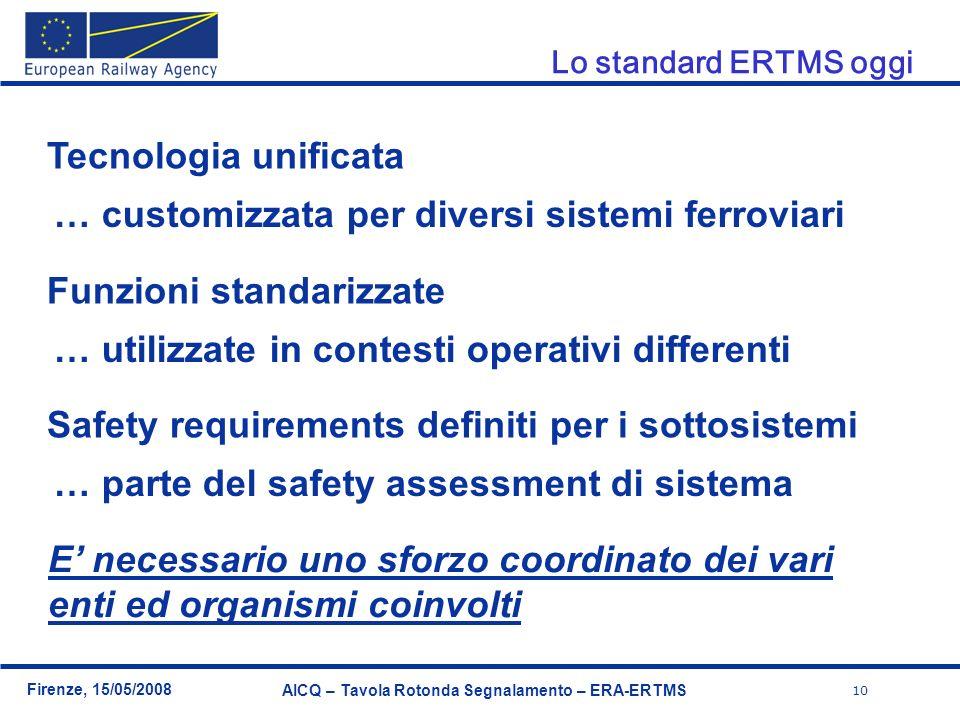 10 Firenze, 15/05/2008 AICQ – Tavola Rotonda Segnalamento – ERA-ERTMS Lo standard ERTMS oggi Tecnologia unificata Funzioni standarizzate Safety requir
