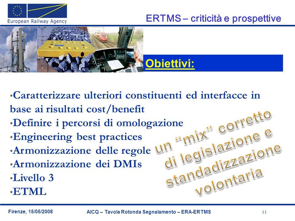 11 Firenze, 15/05/2008 AICQ – Tavola Rotonda Segnalamento – ERA-ERTMS Obiettivi: Caratterizzare ulteriori constituenti ed interfacce in base ai risult