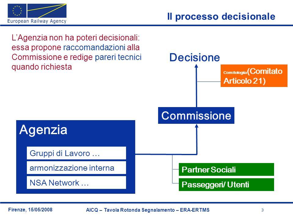 3 Firenze, 15/05/2008 AICQ – Tavola Rotonda Segnalamento – ERA-ERTMS Agenzia Gruppi di Lavoro … armonizzazione interna NSA Network … Commissione Partn