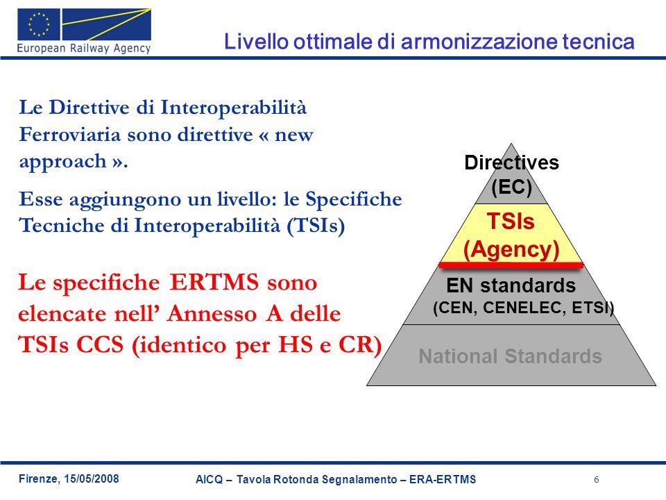 7 Firenze, 15/05/2008 AICQ – Tavola Rotonda Segnalamento – ERA-ERTMS Laggiornamento dello standard ERTMS ritorno di esperienza dai progetti commerciali ETCS – correzioni gruppi di lavoro ERA con esperti del settore accordo nel Change Control Board Raccomandazione ERA alla Commissione Voto favorevole degli Stati Membri (art.21) Adozione della Decisione della Commissione Legislazione in vigore le specifiche aggiornate 2007: 27/11/2007: 14/01/2008: 13/02/2008: 23/04/2008: 01/06/2008: