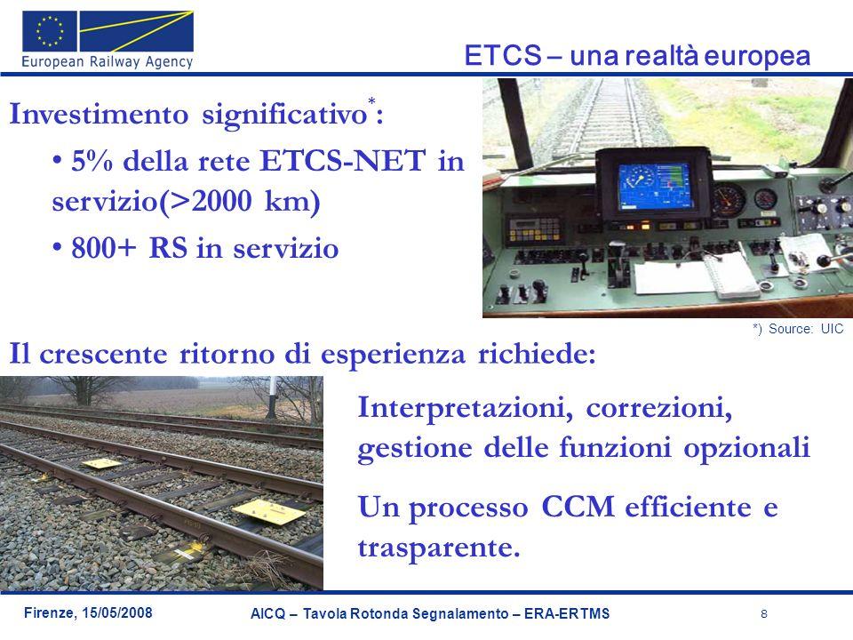 9 Firenze, 15/05/2008 AICQ – Tavola Rotonda Segnalamento – ERA-ERTMS ERTMS - Change Control Management equilibrio: protezione degli investimenti evoluzione di ERTMS Processo basato su cost/benefit e piano di sviluppo: La possibilità di evoluzione non deve essere un rischio.