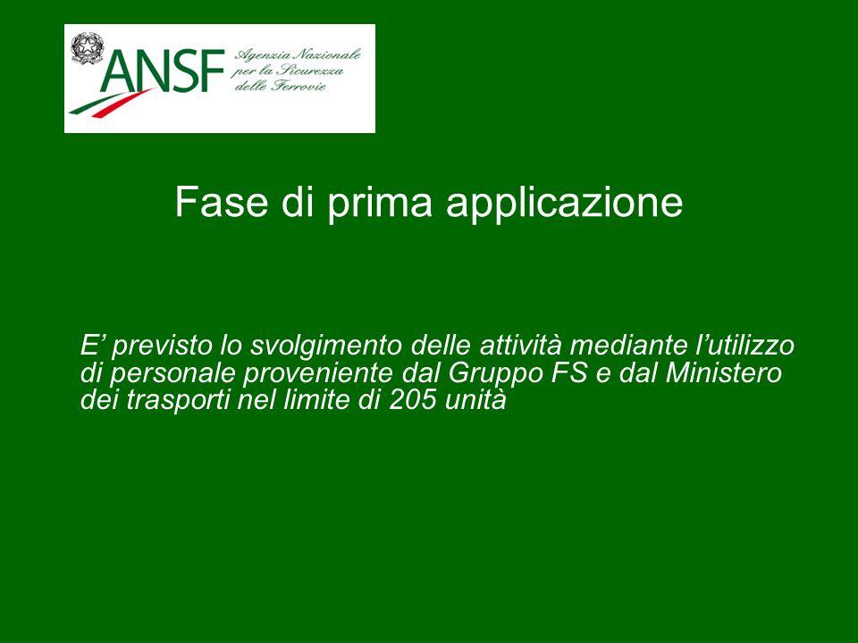 Fase di prima applicazione E previsto lo svolgimento delle attività mediante lutilizzo di personale proveniente dal Gruppo FS e dal Ministero dei tras