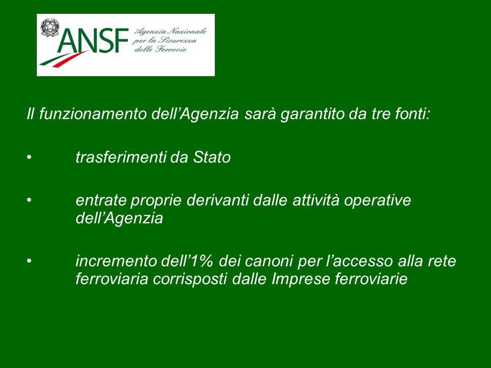 Il funzionamento dellAgenzia sarà garantito da tre fonti: trasferimenti da Stato entrate proprie derivanti dalle attività operative dellAgenzia increm