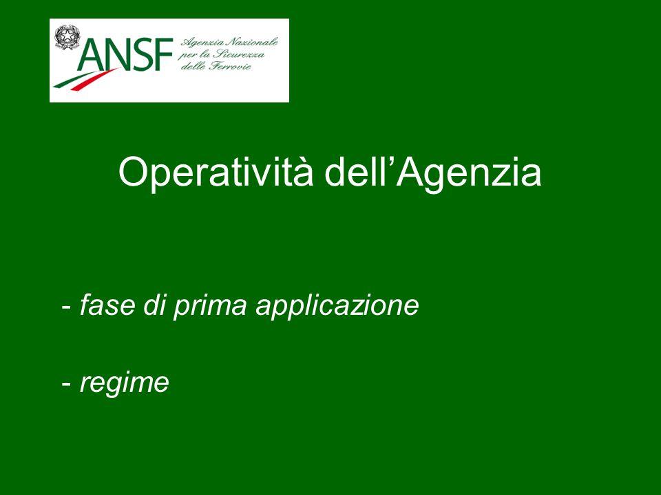 Operatività dellAgenzia - fase di prima applicazione - regime