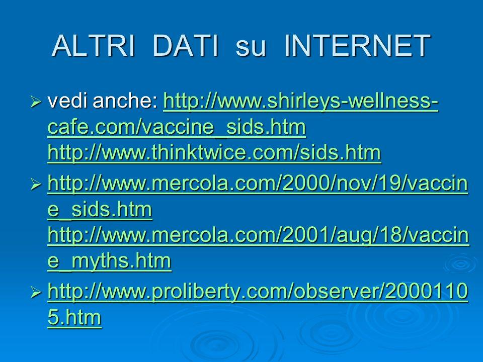ALTRI DATI su INTERNET vedi anche: http://www.shirleys-wellness- cafe.com/vaccine_sids.htm http://www.thinktwice.com/sids.htm vedi anche: http://www.s