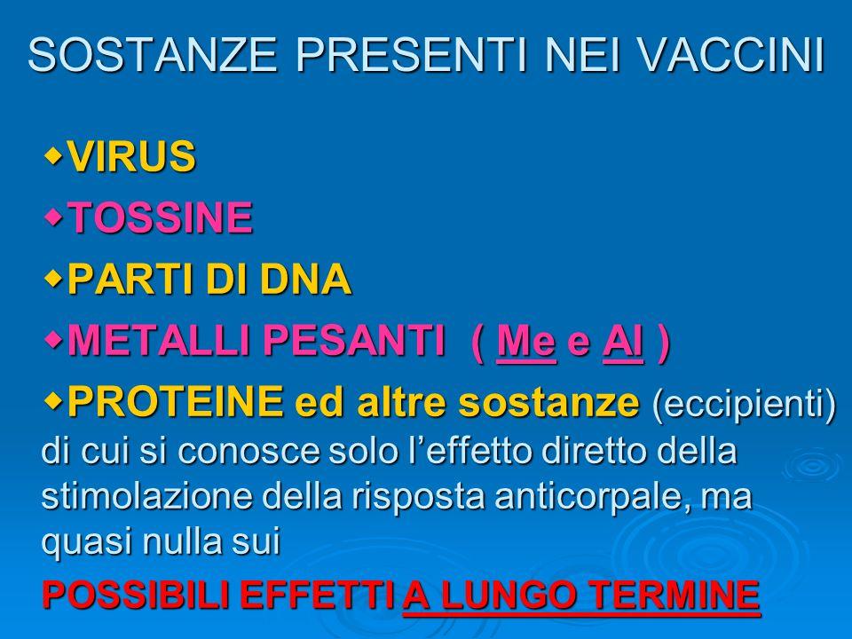 SOSTANZE PRESENTI NEI VACCINI VIRUS VIRUS TOSSINE TOSSINE PARTI DI DNA PARTI DI DNA METALLI PESANTI ( Me e Al ) METALLI PESANTI ( Me e Al ) PROTEINE e