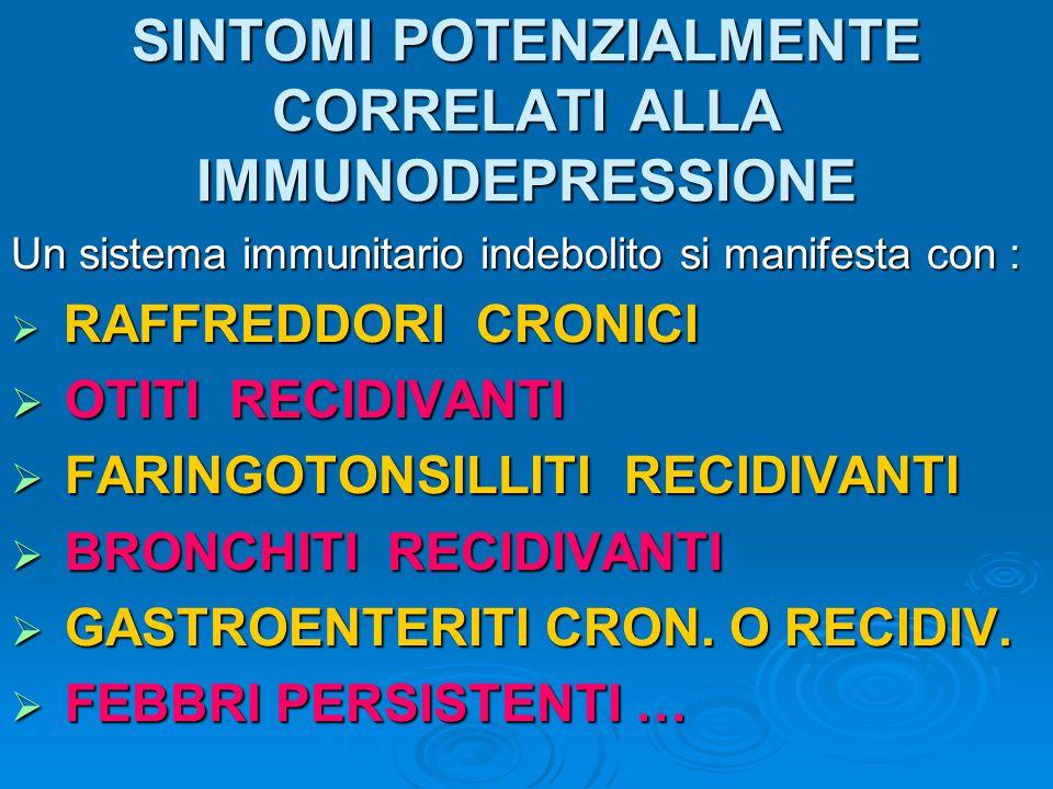 SINTOMI POTENZIALMENTE CORRELATI ALLA IMMUNODEPRESSIONE Un sistema immunitario indebolito si manifesta con : RAFFREDDORI CRONICI RAFFREDDORI CRONICI O