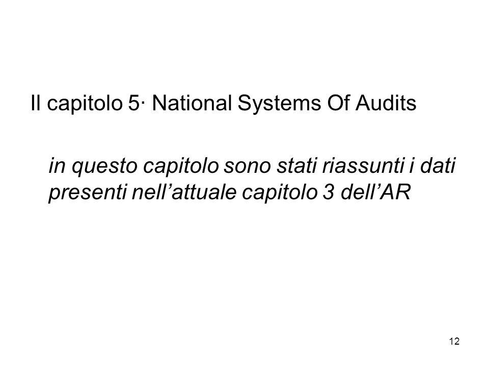 12 Il capitolo 5· National Systems Of Audits in questo capitolo sono stati riassunti i dati presenti nellattuale capitolo 3 dellAR