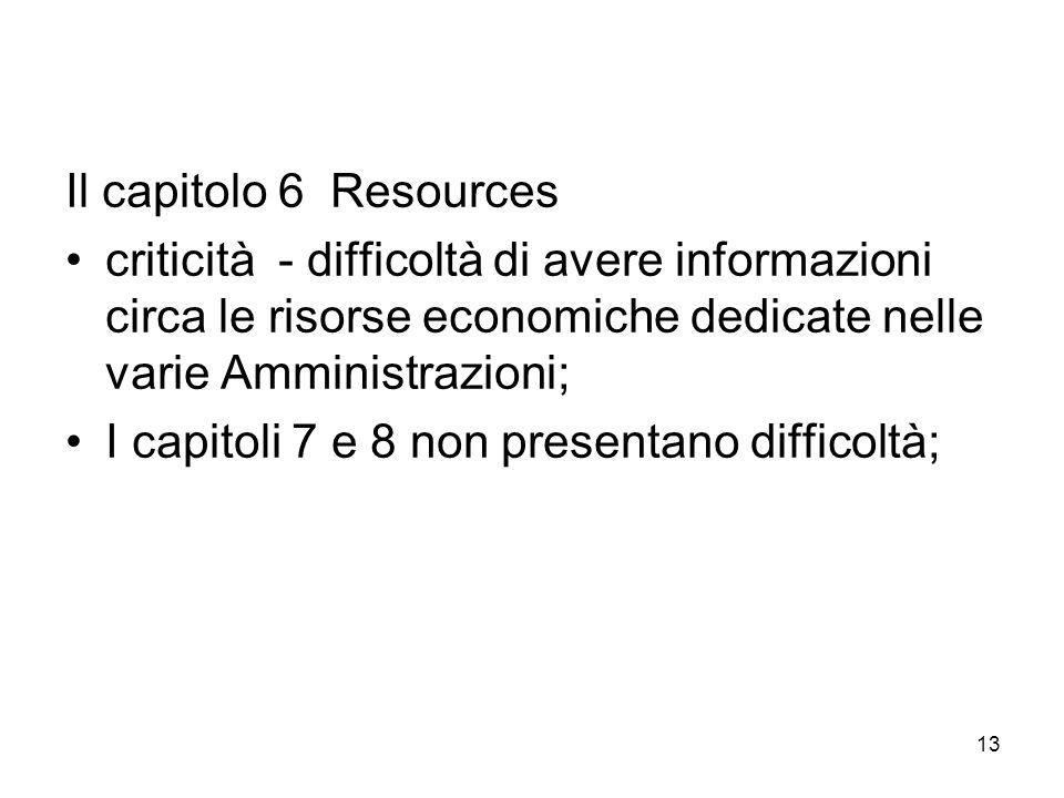 13 Il capitolo 6 Resources criticità - difficoltà di avere informazioni circa le risorse economiche dedicate nelle varie Amministrazioni; I capitoli 7 e 8 non presentano difficoltà;