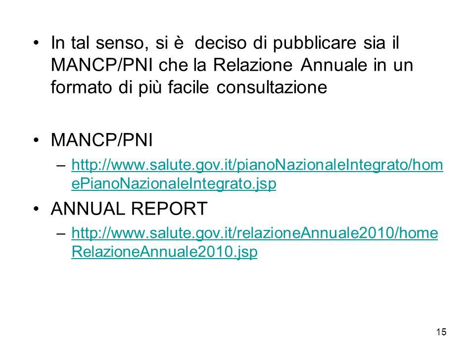15 In tal senso, si è deciso di pubblicare sia il MANCP/PNI che la Relazione Annuale in un formato di più facile consultazione MANCP/PNI –http://www.salute.gov.it/pianoNazionaleIntegrato/hom ePianoNazionaleIntegrato.jsphttp://www.salute.gov.it/pianoNazionaleIntegrato/hom ePianoNazionaleIntegrato.jsp ANNUAL REPORT –http://www.salute.gov.it/relazioneAnnuale2010/home RelazioneAnnuale2010.jsphttp://www.salute.gov.it/relazioneAnnuale2010/home RelazioneAnnuale2010.jsp