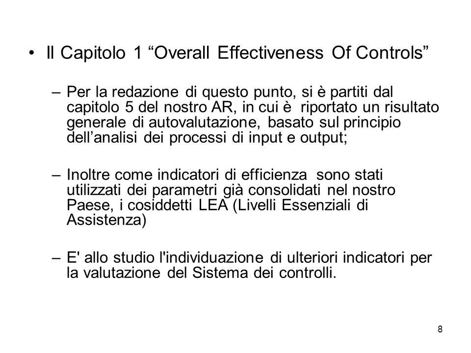 9 I Capitoli 2.Key Data On Controls, 3. Trend Analysis Of Non-compliance e 4.