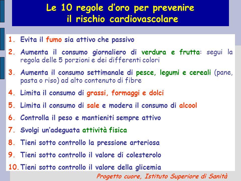 Le 10 regole doro per prevenire il rischio cardiovascolare 1.Evita il fumo sia attivo che passivo 2.Aumenta il consumo giornaliero di verdura e frutta