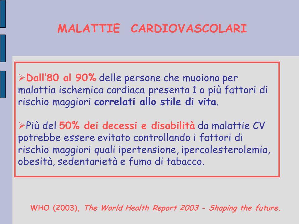 Dall80 al 90% delle persone che muoiono per malattia ischemica cardiaca presenta 1 o più fattori di rischio maggiori correlati allo stile di vita. Più