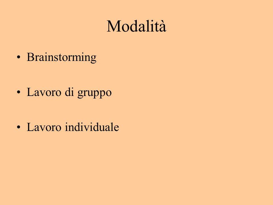 Modalità Brainstorming Lavoro di gruppo Lavoro individuale