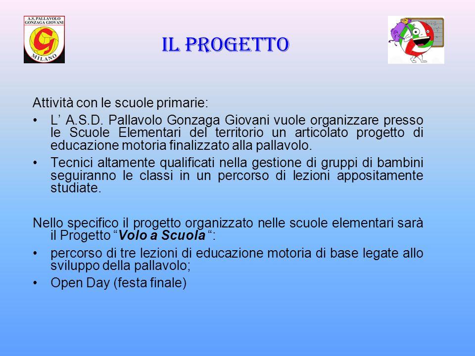 il progetto Attività con le scuole primarie: L A.S.D. Pallavolo Gonzaga Giovani vuole organizzare presso le Scuole Elementari del territorio un artico
