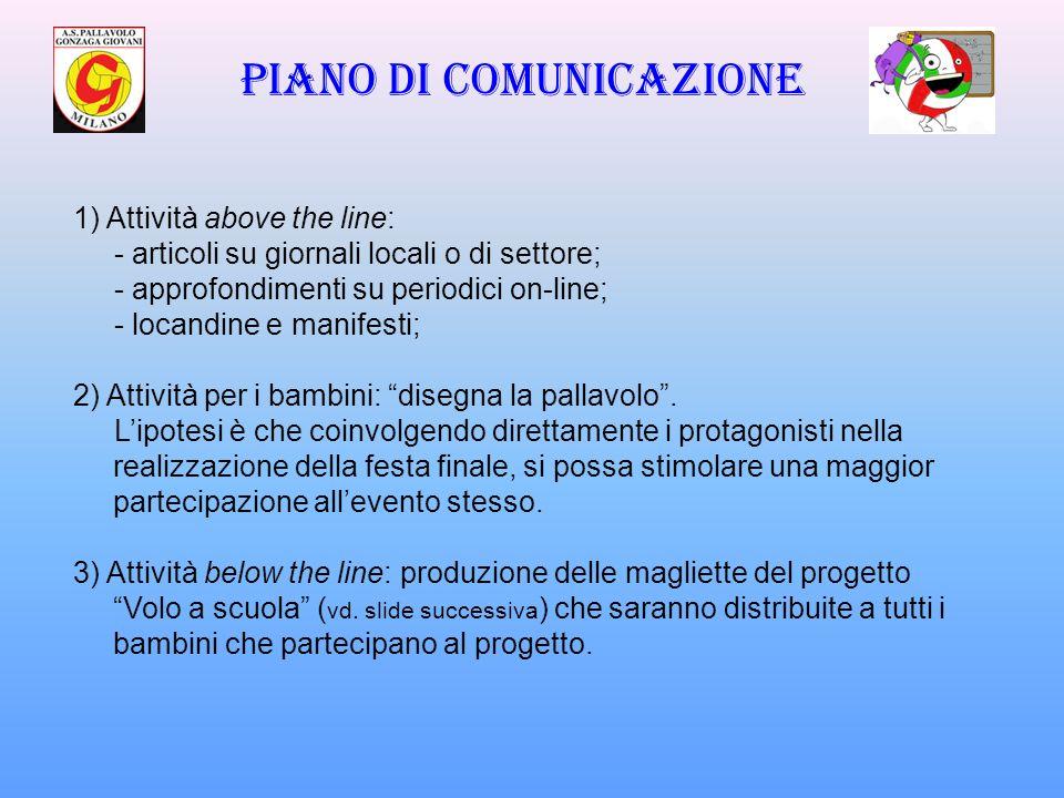 Piano di comunicazione 1) Attività above the line: - articoli su giornali locali o di settore; - approfondimenti su periodici on-line; - locandine e m