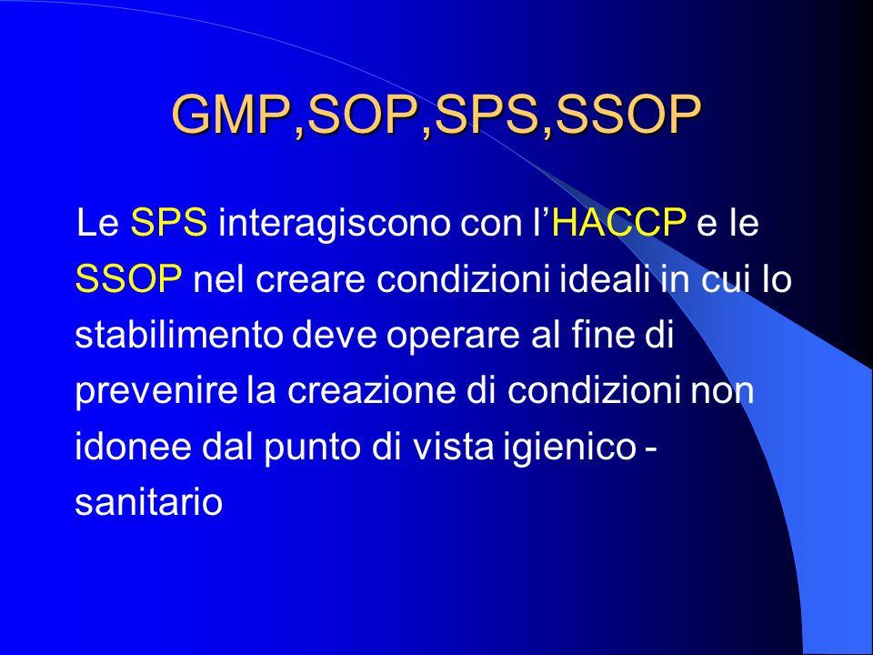 GMP,SOP,SPS,SSOP Le SPS interagiscono con lHACCP e le SSOP nel creare condizioni ideali in cui lo stabilimento deve operare al fine di prevenire la creazione di condizioni non idonee dal punto di vista igienico - sanitario
