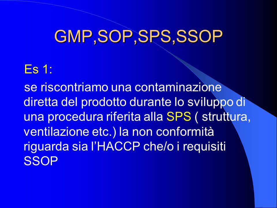 GMP,SOP,SPS,SSOP Es 1: se riscontriamo una contaminazione diretta del prodotto durante lo sviluppo di una procedura riferita alla SPS ( struttura, ventilazione etc.) la non conformità riguarda sia lHACCP che/o i requisiti SSOP