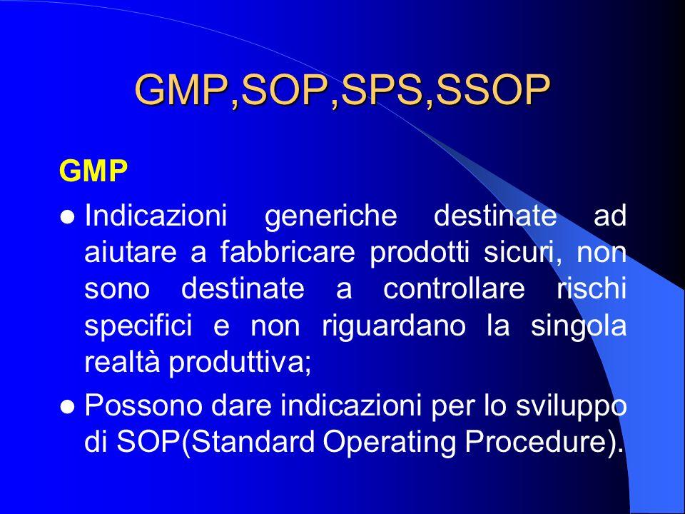 GMP,SOP,SPS,SSOP GMP Indicazioni generiche destinate ad aiutare a fabbricare prodotti sicuri, non sono destinate a controllare rischi specifici e non riguardano la singola realtà produttiva; Possono dare indicazioni per lo sviluppo di SOP(Standard Operating Procedure).