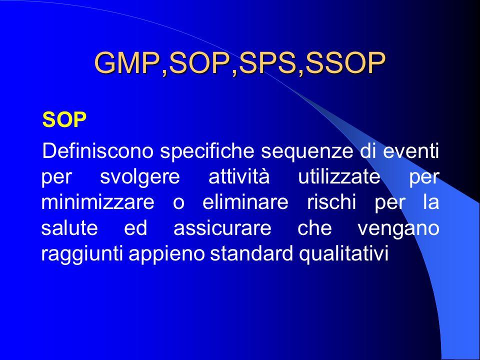 GMP,SOP,SPS,SSOP SOP Definiscono specifiche sequenze di eventi per svolgere attività utilizzate per minimizzare o eliminare rischi per la salute ed assicurare che vengano raggiunti appieno standard qualitativi