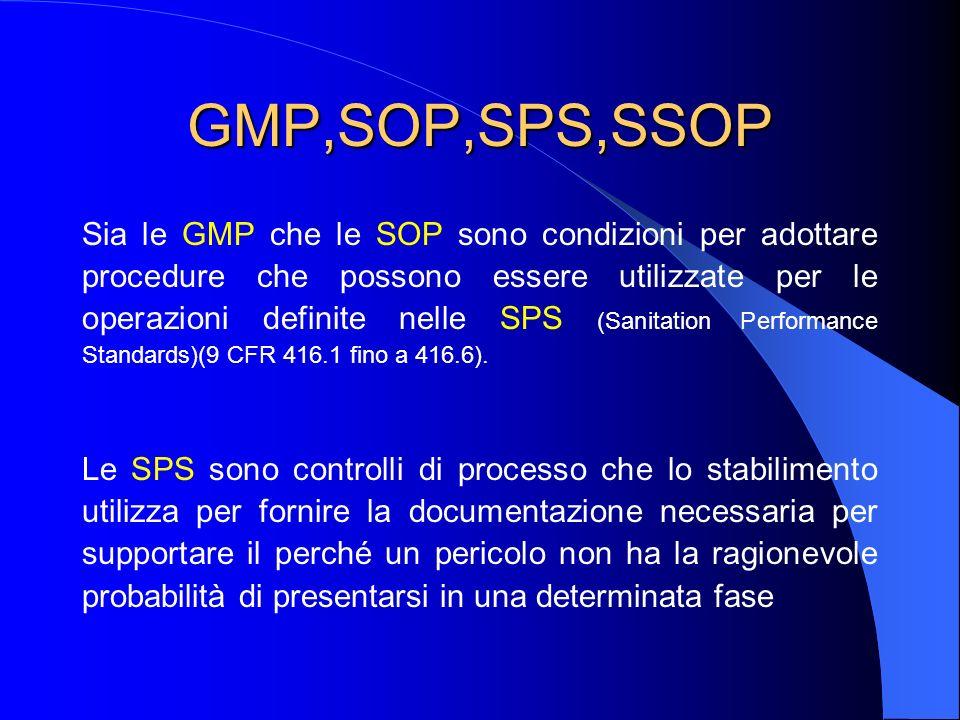 GMP,SOP,SPS,SSOP SPS Adeguate ed effettive condizioni sanitarie sono una parte fondamentale per ogni processo di lavorazione al fine di licenziare un prodotto salubre.
