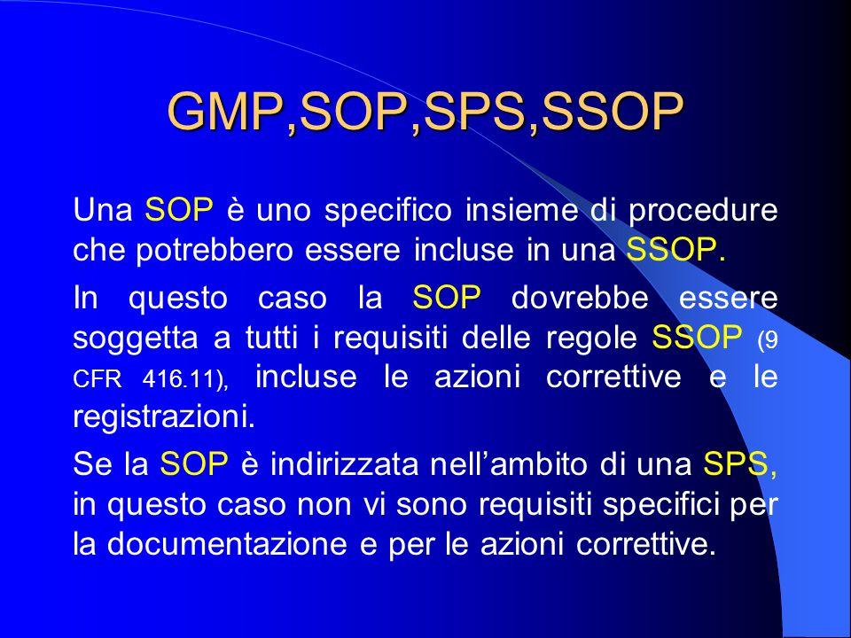 GMP,SOP,SPS,SSOP Se una SOP viene utilizzata per supportare che un pericolo non ha la ragionevole probabilità di presentarsi in una fase del processo (HACCP hazard analysis) la documentazione relativa a tale procedura deve essere disponibile per lispezione per determinare se effettivamente tale documentazione è valida e in grado di giustificare tale decisione