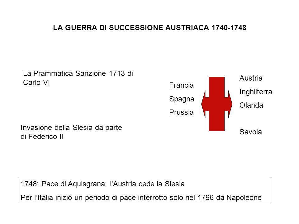 LA GUERRA DI SUCCESSIONE AUSTRIACA 1740-1748 La Prammatica Sanzione 1713 di Carlo VI Invasione della Slesia da parte di Federico II 1748: Pace di Aqui