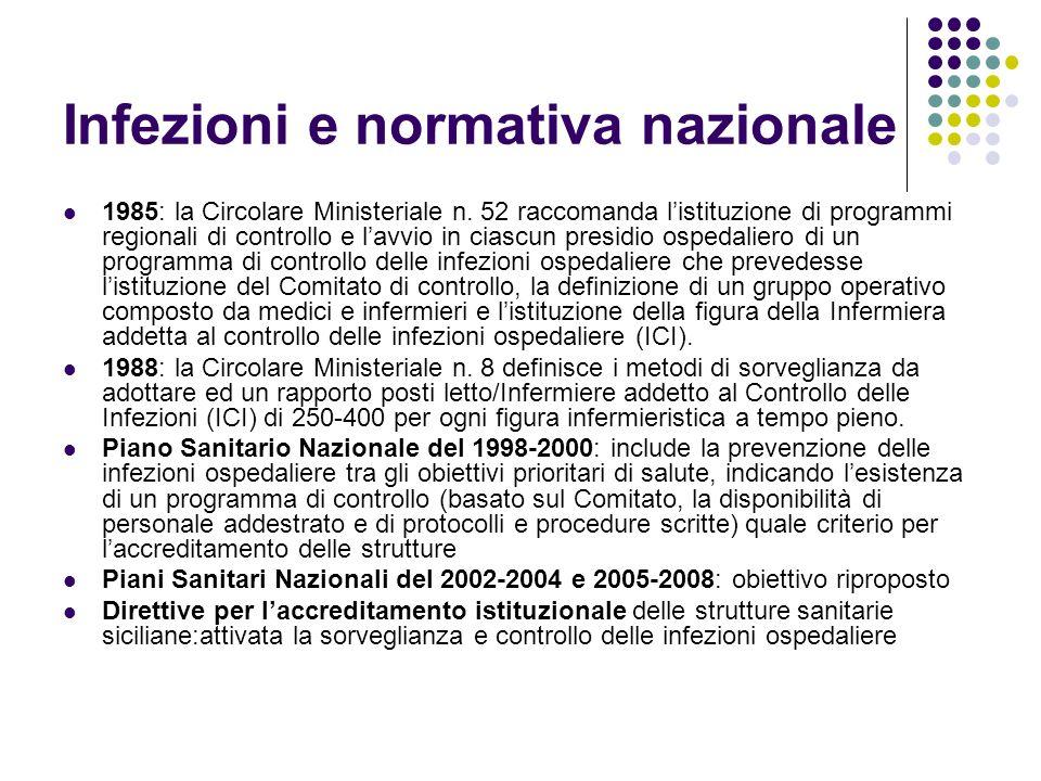 Infezioni e normativa nazionale 1985: la Circolare Ministeriale n. 52 raccomanda listituzione di programmi regionali di controllo e lavvio in ciascun