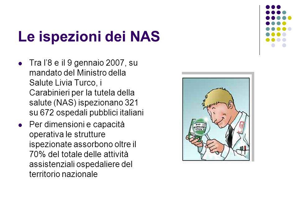 Le ispezioni dei NAS Tra l8 e il 9 gennaio 2007, su mandato del Ministro della Salute Livia Turco, i Carabinieri per la tutela della salute (NAS) ispe