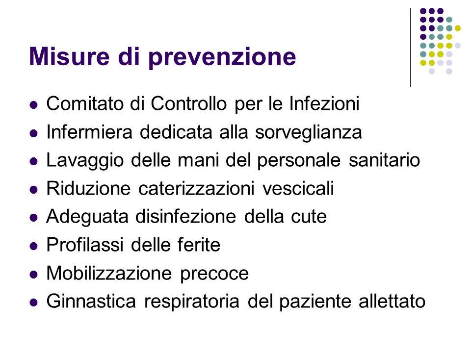 Misure di prevenzione Comitato di Controllo per le Infezioni Infermiera dedicata alla sorveglianza Lavaggio delle mani del personale sanitario Riduzio