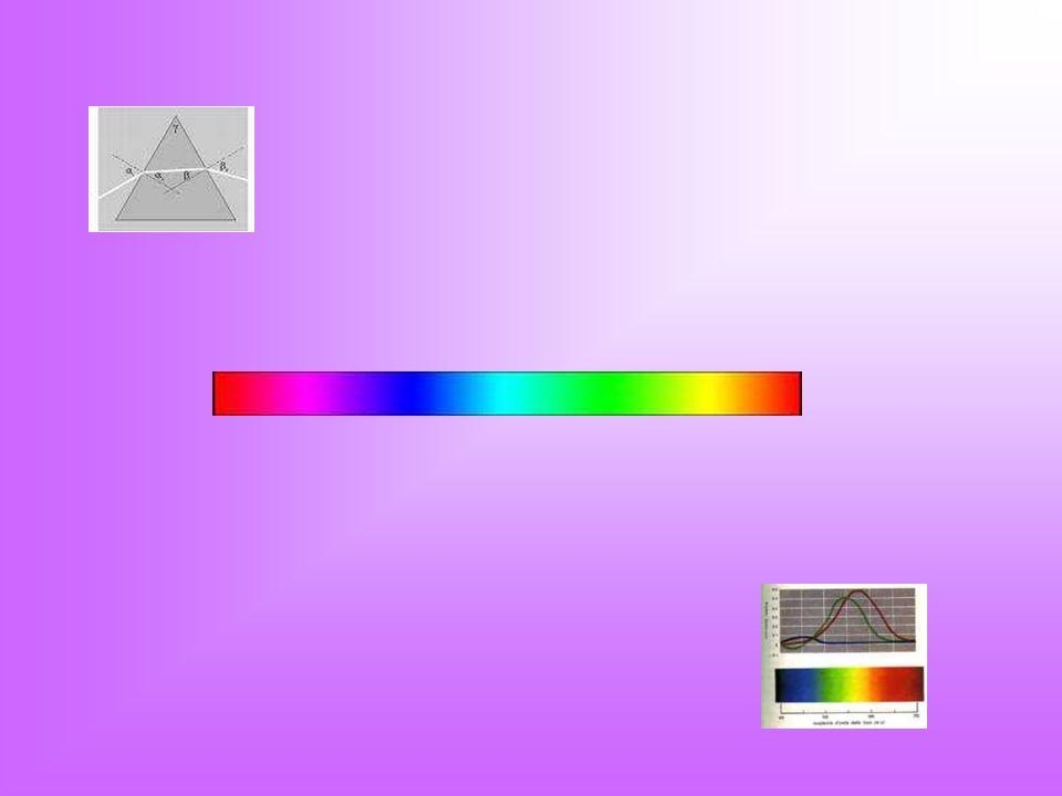ESPERIMENTO SULLA DISPERSIONE MATERIALE OCCORRENTE: - prisma di vetro - torcia - schermo ESECUZIONE: Abbiamo disposto il prisma in modo tale che il ra