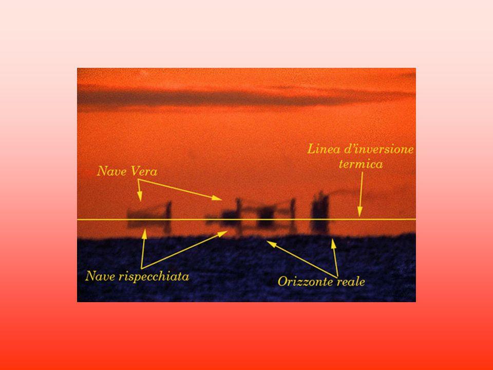 FATA MORGANA: Un raggio luminoso che parte da una nave, se incontra strati d aria meno densi, si rifrange allontanandosi dalla normale, finch é si rif