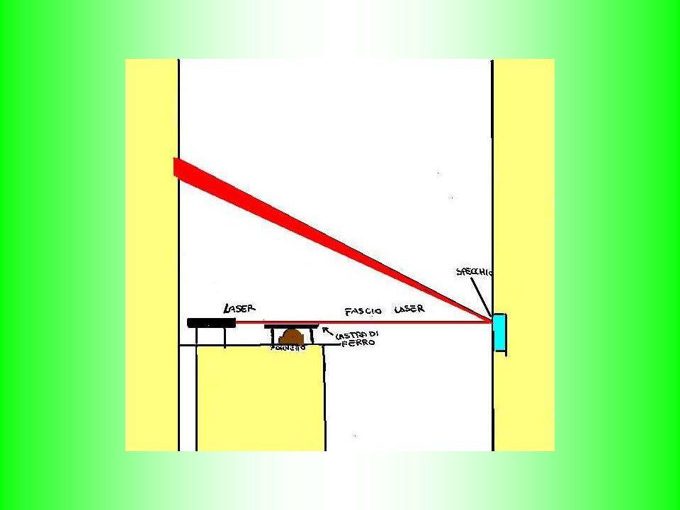 ESPERIMENTO SUL FENOMENO DEL MIRAGGIO MATERIALE OCCORRENTE: -laser -lastra metallica -fornello da campeggio -specchietto ASSEMBLAGGIO DEL DISPOSITIVO: