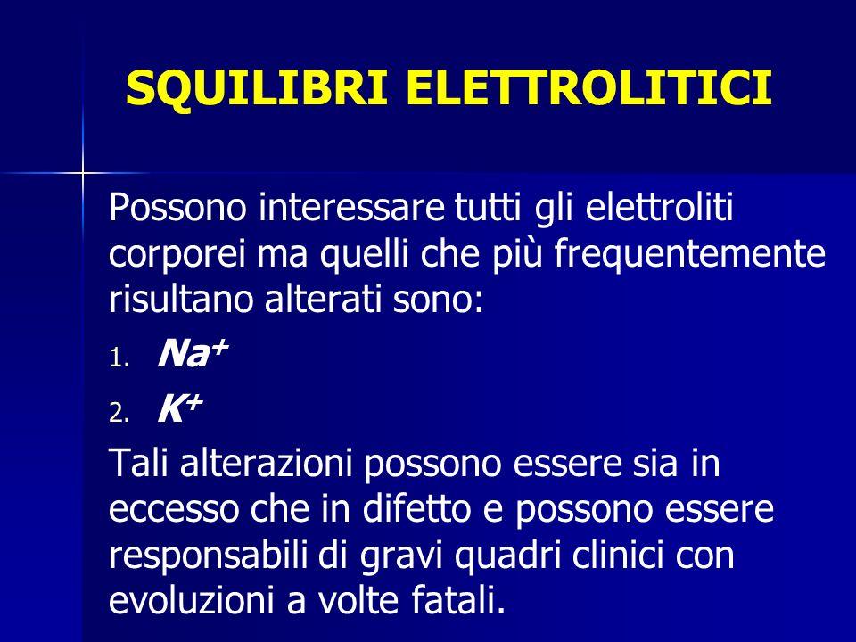 SQUILIBRI ELETTROLITICI Possono interessare tutti gli elettroliti corporei ma quelli che più frequentemente risultano alterati sono: 1. 1. Na + 2. 2.